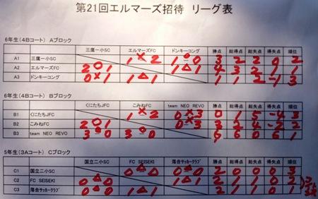 7.26(日)関東村写真⑧