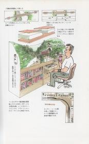水野良太郎さんの本22RZ