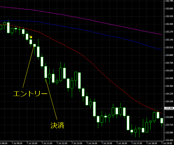 20150708eurjpy02.png