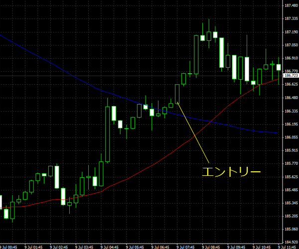 20150710gbpjpy01.png
