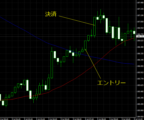 20150710gbpjpy02.png