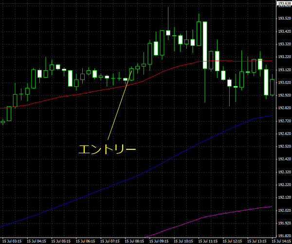 20150716gbpjpy01.png