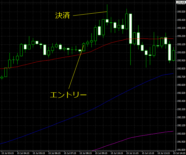 20150716gbpjpy02.png