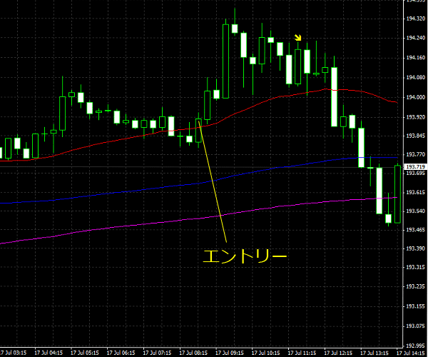20150718gbpjpy01.png