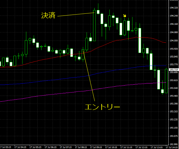 20150718gbpjpy02.png
