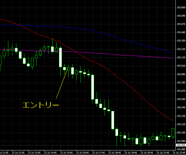 20150724gbpjpy01.png