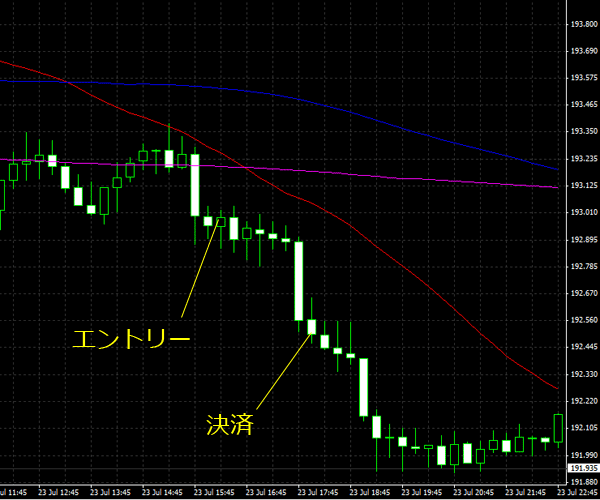 20150724gbpjpy02.png