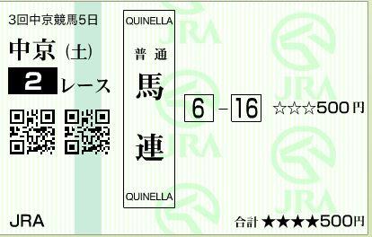 cy2 h270718hazu