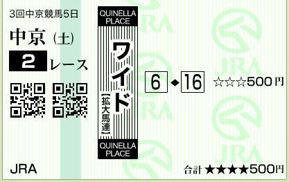 cy2 h270718hazu2