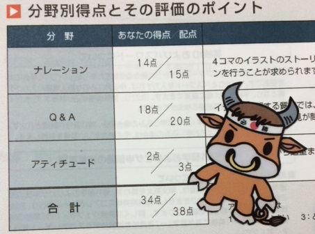 準1成績表201507