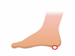 足部イラスト01