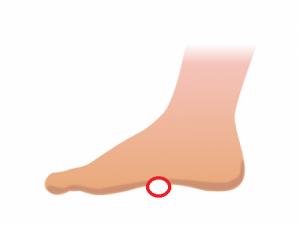 足部イラスト02