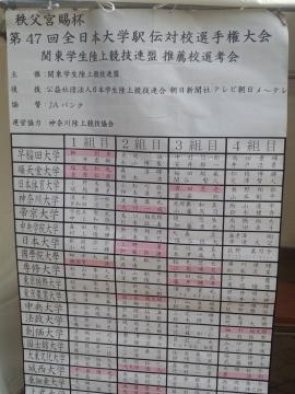 全日本大学駅伝予選会