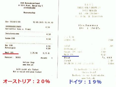 3 付加価値税