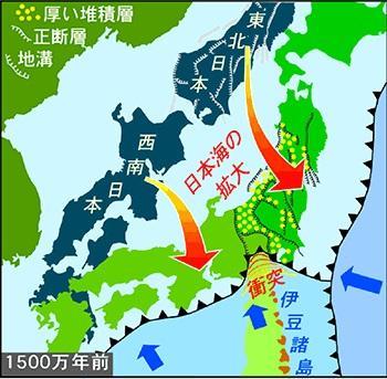 日本の成り立ち