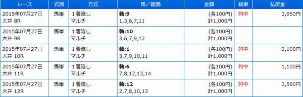 20150727大井競馬