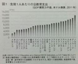 education gap 11