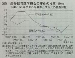 education gap 15