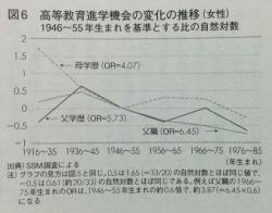 education gap 16