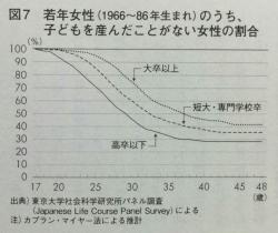 education gap 17