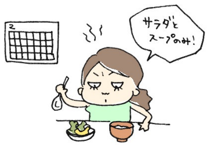 新ダイエット法2_R
