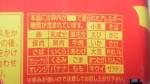 日清食品「日清焼そばU.F.O. 辛口シーフードビッグ」