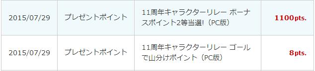 ECナビのキャラクターリレー 2等賞金