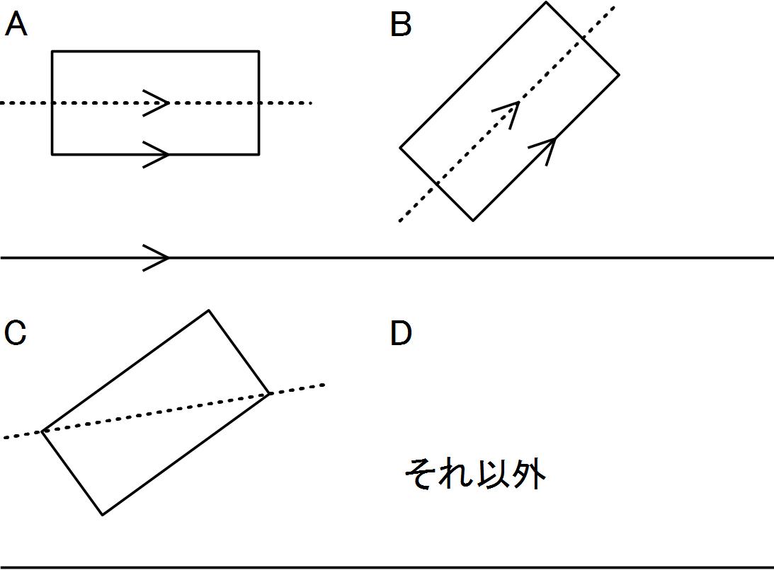 落下する紙ふぶき 分類
