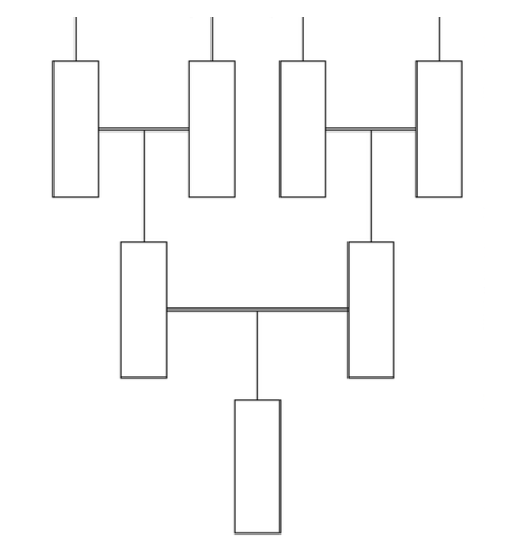 20150721 系図