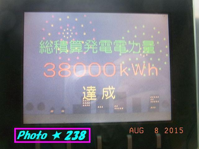 38000kWh達成♪
