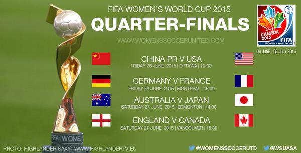 Quarter-final line-up is complete
