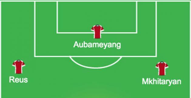 dortmund Starting XI for the Upcoming Season fw