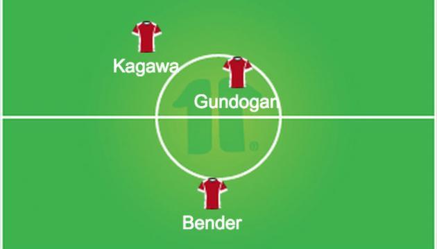 dortmund Starting XI for the Upcoming Season mf