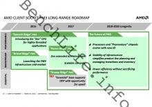 AMD 2017年までのロードマップ 3 (2015年6月22日)
