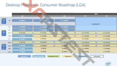 2015年から2016年上半期のIntelのロードマップ 2 (2015年7月16日)