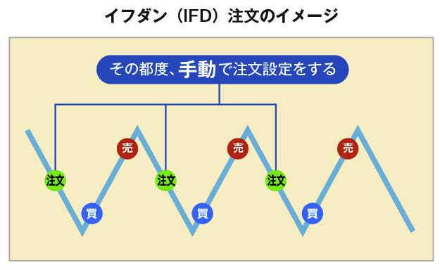 IFD_基礎_003