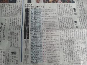 150112新聞記事