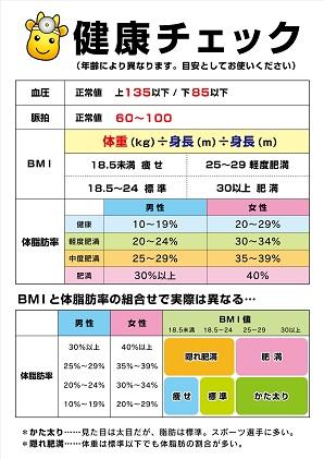 健康チェック表2