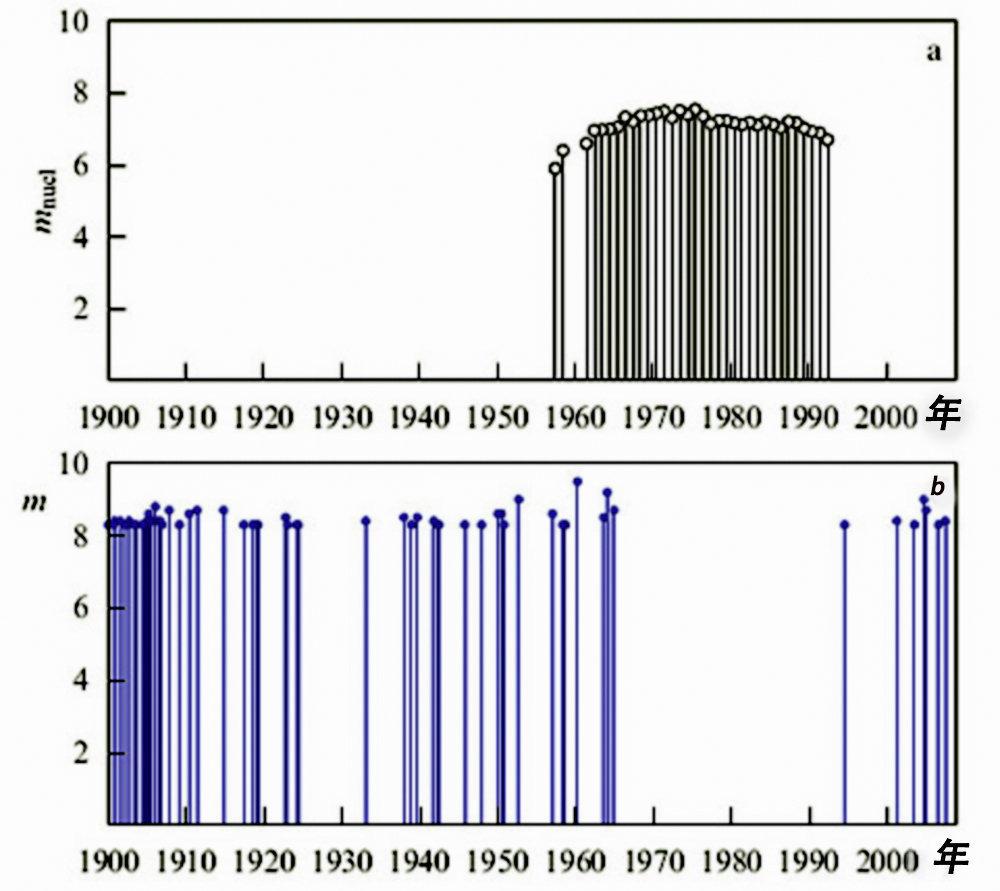 地下核実験と巨大地震