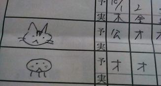 ふーふの勤務表