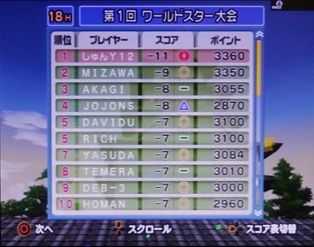 s-みんごる4プレイ第12回 (11)