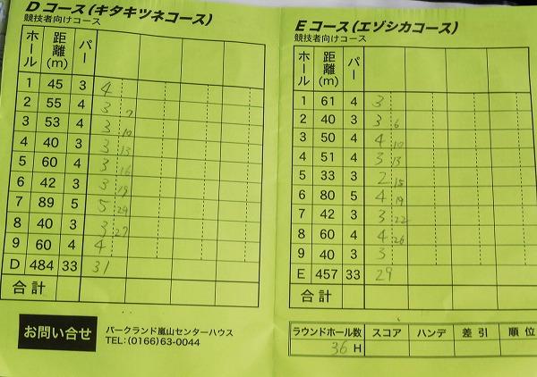 s-旭川嵐山PG スコア (1)