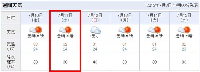 の 伊万里 明日 天気
