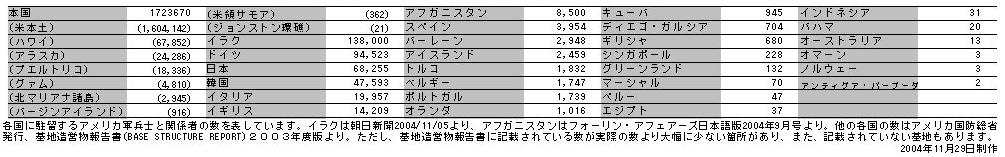 米軍基地がある国!ギリシャ!ドイツ!日本!日経平均が2万円割れ638円安