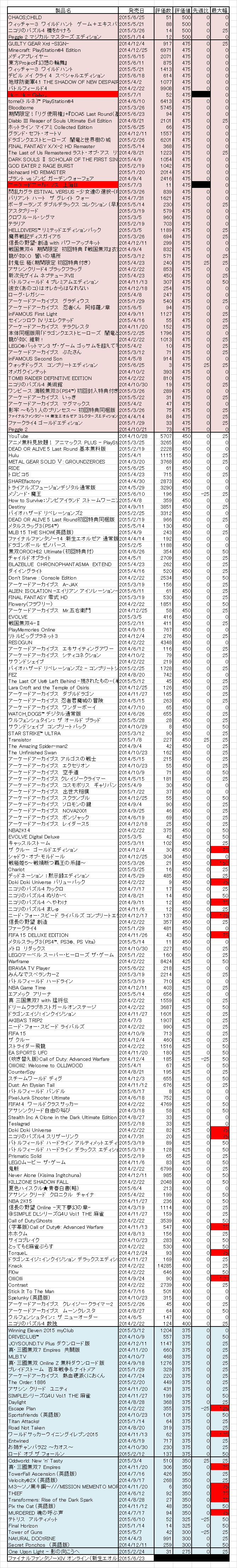 ps4150705RC.png