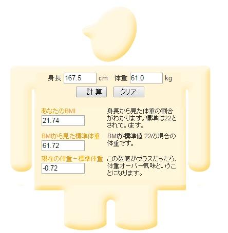 201506