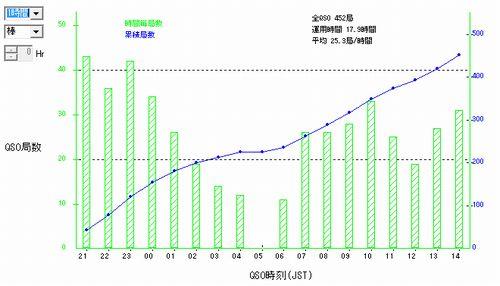 15_6D QSOレートグラフ