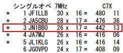 15_静岡コンテスト結果
