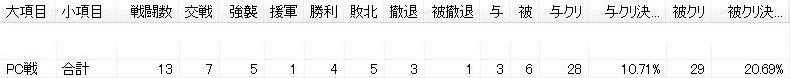 0628イスパ模擬クリ
