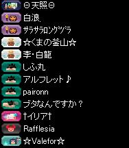 RedStone 15.06.28[01]